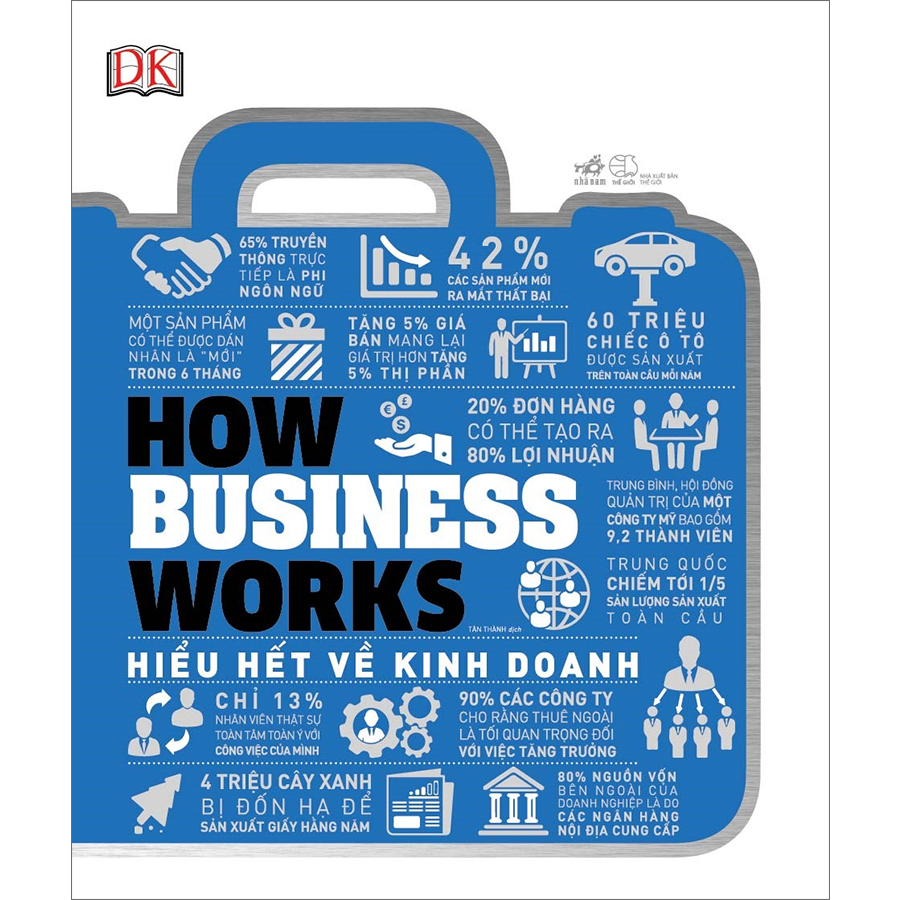 [Friday-Yaybooks] HOW BUSINESS WORKS